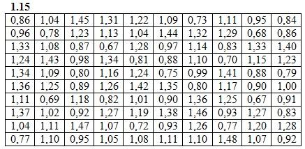 Задания Рябушко Идз 1.1 Вариант 1